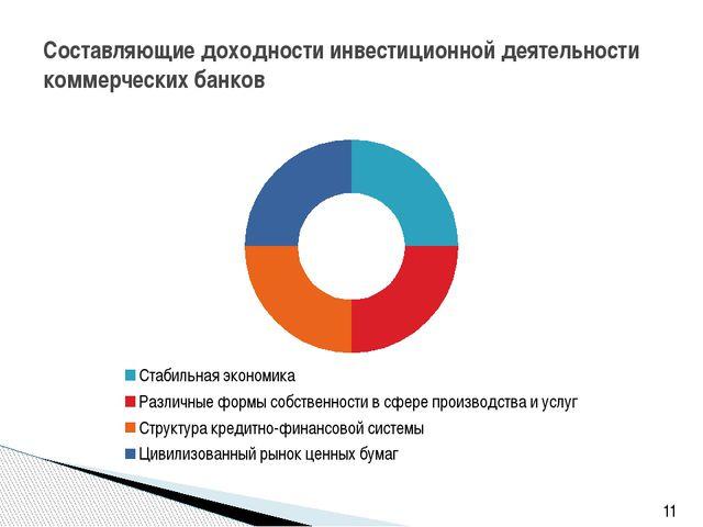Составляющие доходности инвестиционной деятельности коммерческих банков 11