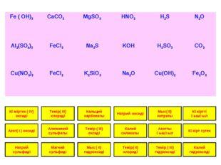 Көміртек ( IV) оксиді Азот( I ) оксиді Натрий сульфиді Темір( IІІ) хлориді Ал