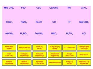 Алюминий оксиді Азот қышқылы Натрий гидроксиді Мыс( IІ) оксиді Темір ( IІ ) г
