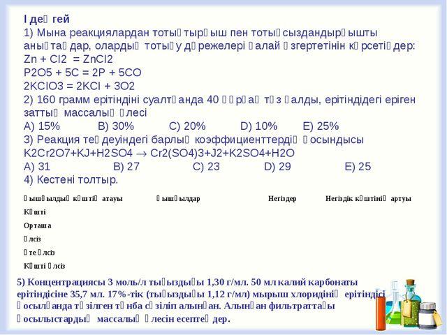 І деңгей 1) Мына реакциялардан тотықтырғыш пен тотықсыздандырғышты анықтаңдар...