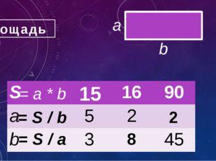 Площадь a b = a * b = S / b = S / a 15 8 2 S 16 90 a 5 2 b 3 45