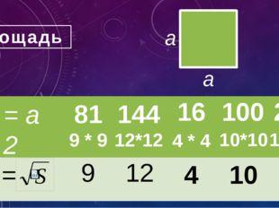 a a Площадь 81 9 * 9 144 12*12 4 * 4 10*10 15*15 4 10 15 = а 2 = S 16 100 22