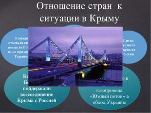 Отношение стран к ситуации в Крыму Канада отозвала своего посла из России из-