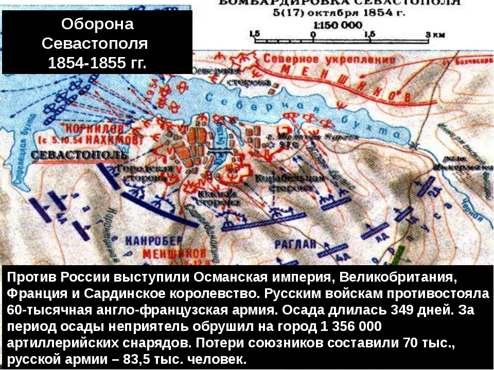 Против России выступили Османская империя, Великобритания, Франция и Сардинск...