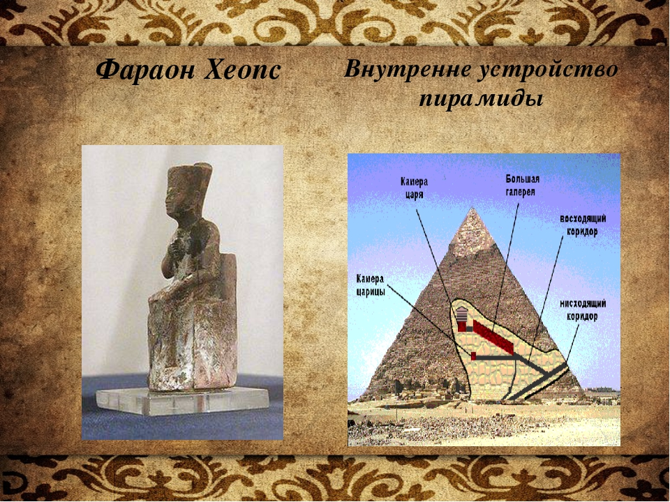 Фараон Хеопс Внутренне устройство пирамиды