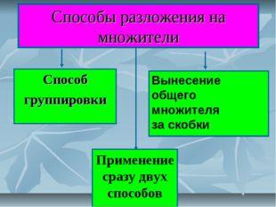 Способы разложения на множители Способ группировки Вынесение общего множителя
