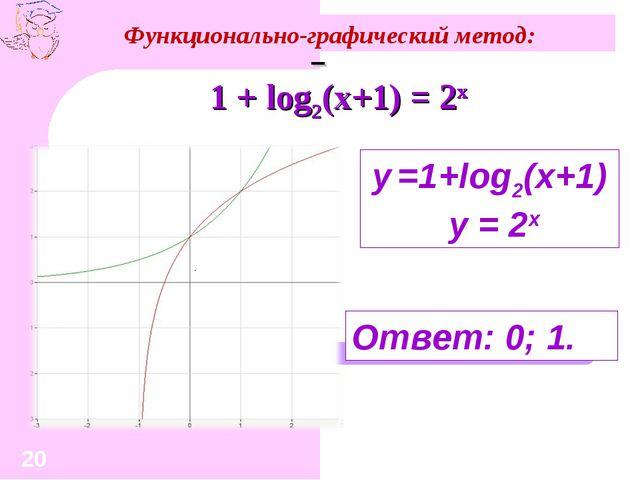 1 + log2(x+1) = 2x y =1+log2(x+1) y = 2x Ответ: 0; 1. Функционально-графичес...