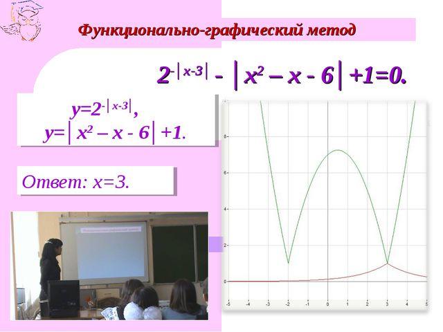 Функционально-графический метод 2-│x-3│ - │x2 – x - 6│+1=0. y=2-│x-3│, y=│x2...
