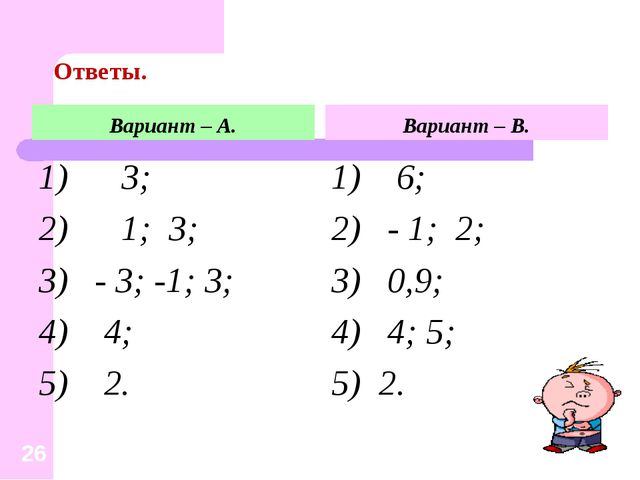 Ответы. Вариант – А. Вариант – В. 1) 3; 2) 1; 3; 3) - 3; -1; 3; 4) 4; 5) 2....