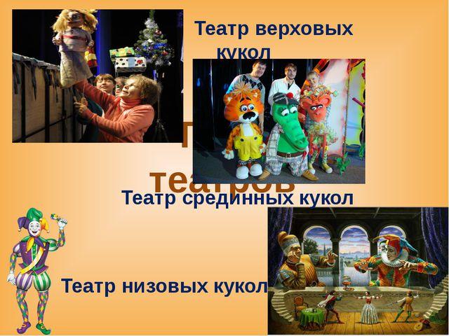 Типы театров Театр верховых кукол Театр низовых кукол Театр срединных кукол