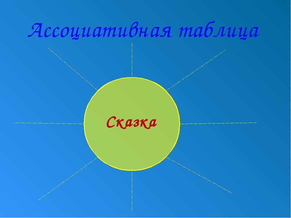 Ассоциативная таблица Сказка