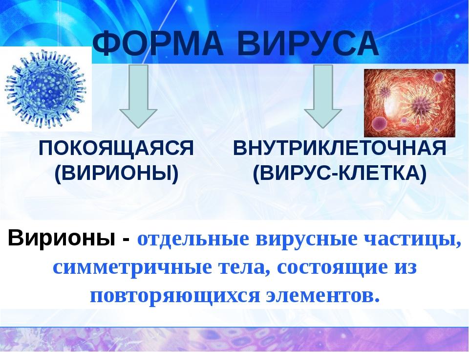 ФОРМА ВИРУСА