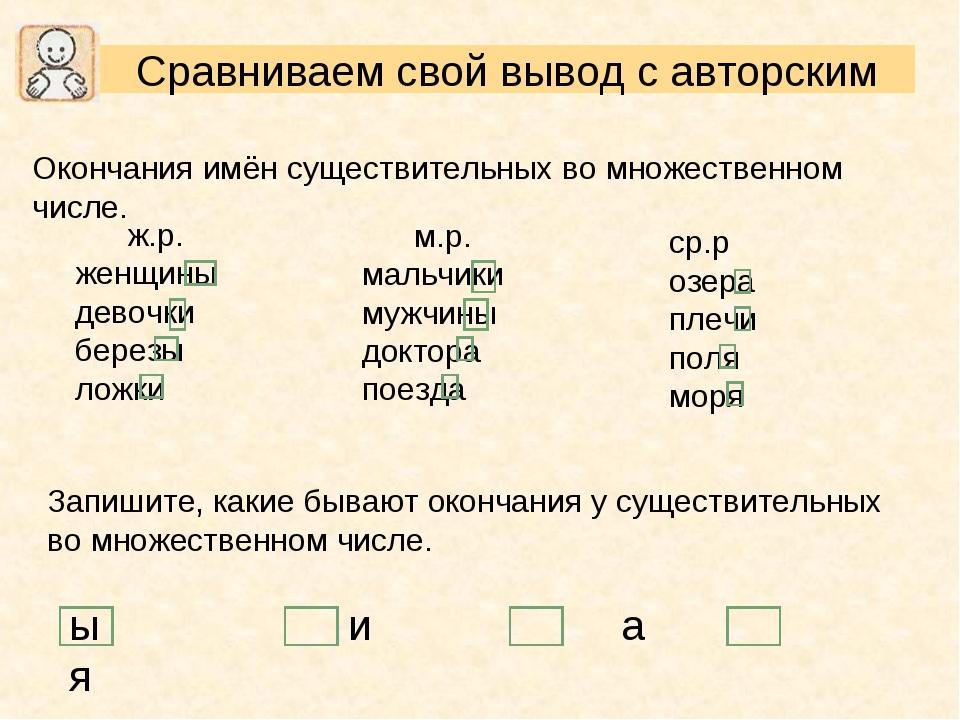 Окончания имён существительных во множественном числе. ср.р озера плечи поля...