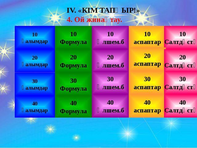 IV. «КІМ ТАПҚЫР!» 4. Ой жинақтау. 10 Ғалымдар 20 Ғалымдар 30 Ғалымдар 40 Ғалы...
