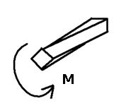 Схема деформации кручения