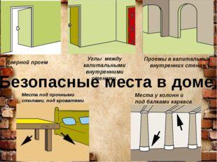 Углы между капитальными внутренними стенами. Проемы в капитальных внутренних