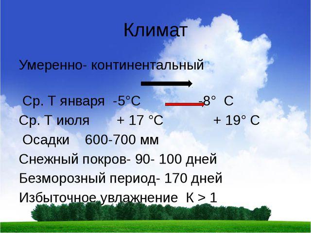 Климат Умеренно- континентальный Ср. Т января -5°С -8° С Ср. Т июля + 17 °С +...
