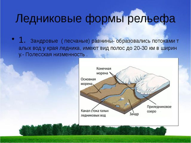 Ледниковые формы рельефа 1. Зандровые ( песчаные) равнины- образовались поток...