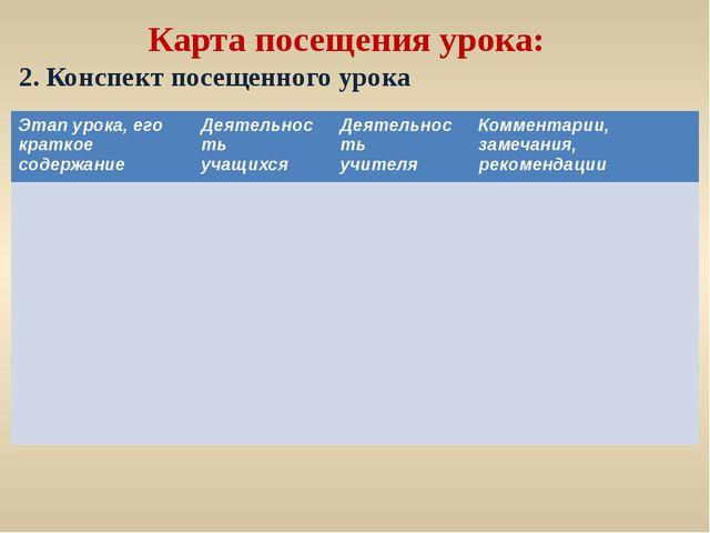Карта посещения урока: 2. Конспект посещенного урока Этап урока, его краткое...