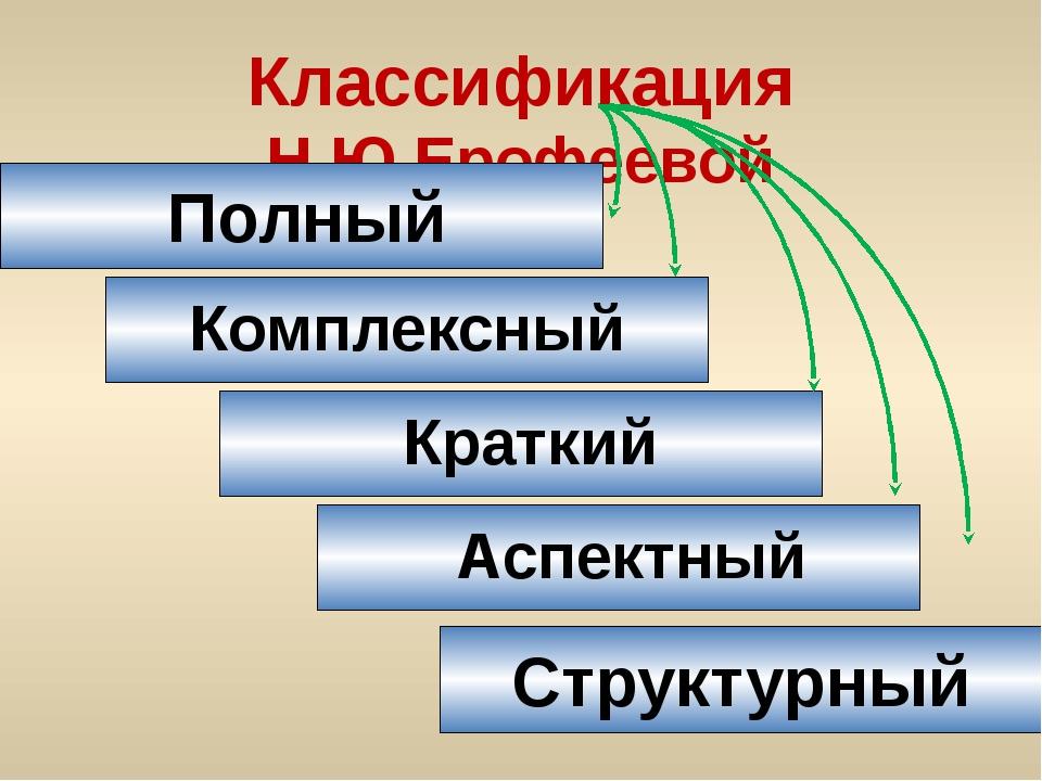 Классификация Н.Ю.Ерофеевой Структурный Полный Комплексный Краткий Аспектный