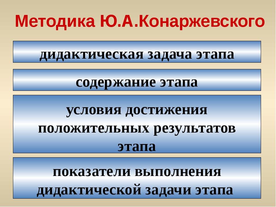 дидактическая задача этапа Методика Ю.А.Конаржевского содержание этапа услови...