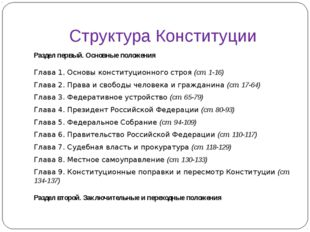 Структура Конституции Раздел первый.Основные положения Глава 1.Основы конс