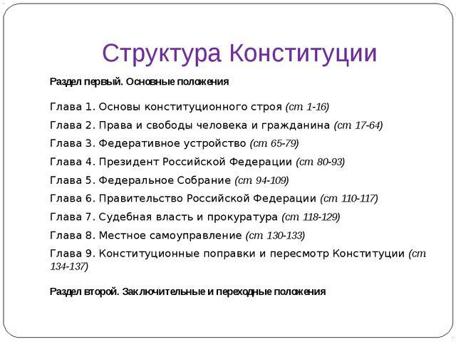 Структура Конституции Раздел первый.Основные положения Глава 1.Основы конс...
