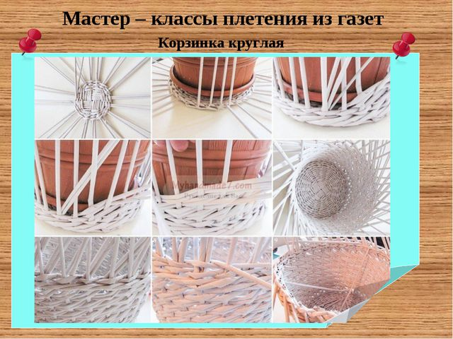 Мастер – классы плетения из газет Корзинка круглая