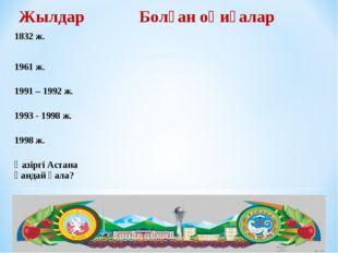 Жылдар Болған оқиғалар 1832 ж.  1961 ж. 1991 – 1992 ж. 1993 - 1998 ж.