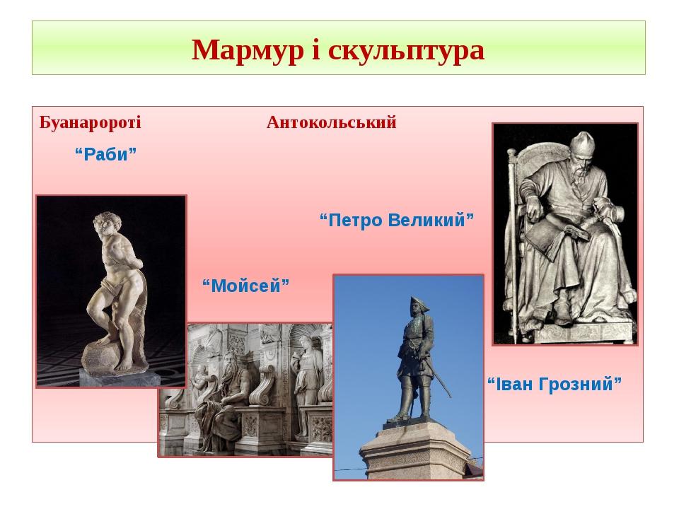 """Мармур і скульптура Буанаророті Антокольський """"Раби"""" """"Петро Великий"""" """"Мойсей""""..."""