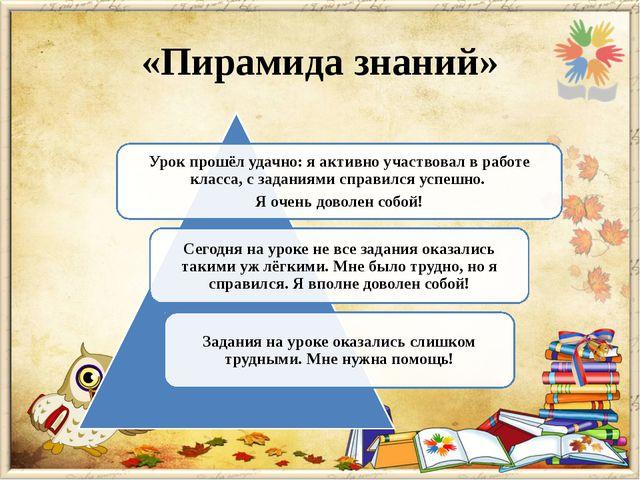 «Пирамида знаний»