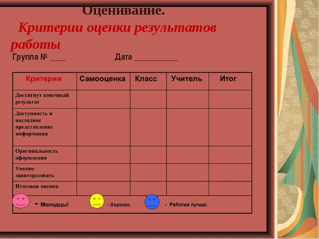 Оценивание. Критерии оценки результатов работы Группа № ____ Дата ___________
