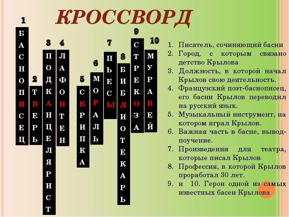 КРОССВОРД Писатель, сочиняющий басни Город, с которым связано детство Крылова...