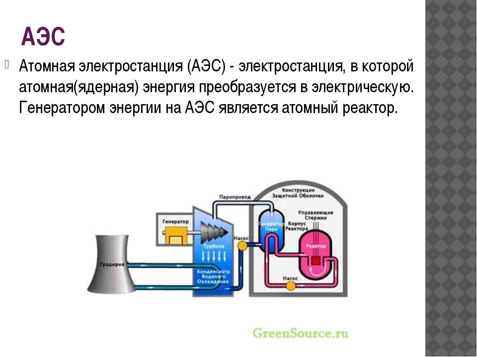 АЭС Атомная электростанция (АЭС) - электростанция, в которой атомная(ядерная)...