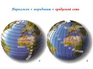 Параллели + меридианы = градусная сеть