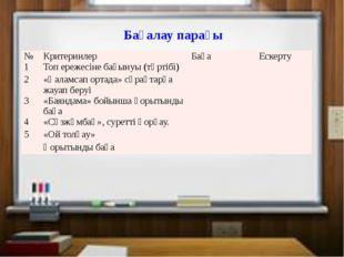 Бағалау парағы № Критериилер Баға Ескерту 1 Топ ережесіне бағынуы (тәртібі) 2