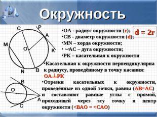 Окружность О А ОА - радиус окружности (r); СВ - диаметр окружности (d); MN –