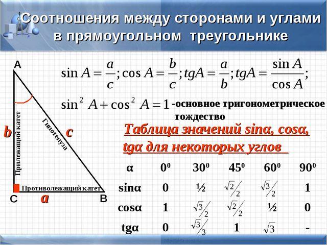 Соотношения между сторонами и углами в прямоугольном треугольнике а b с А В С...