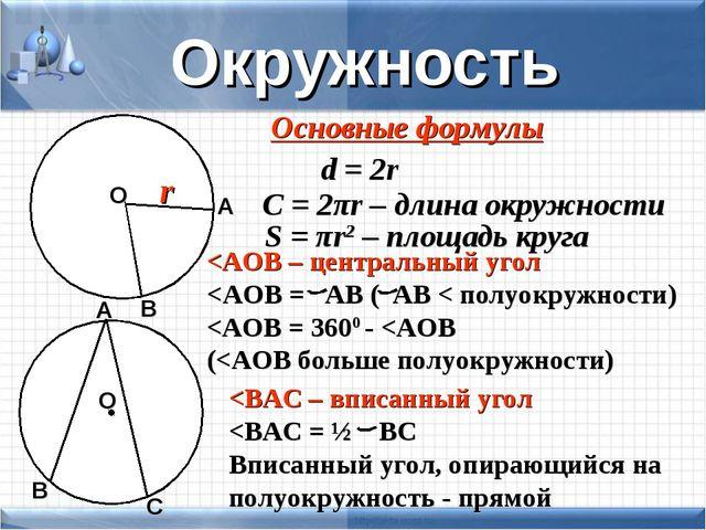 Окружность Основные формулы d = 2r C = 2πr – длина окружности S = πr2 – площа...