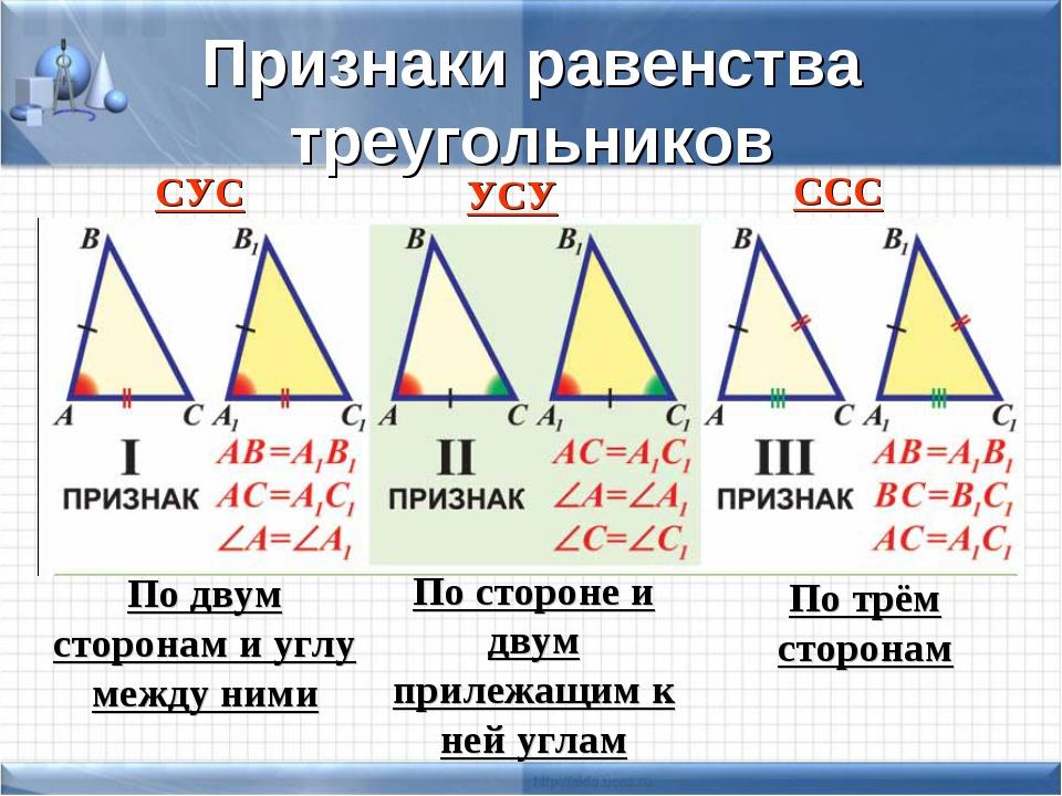 Признаки равенства треугольников СУС УСУ ССС По двум сторонам и углу между ни...