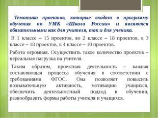 Тематика проектов, которые входят в программу обучения по УМК «Школа России»