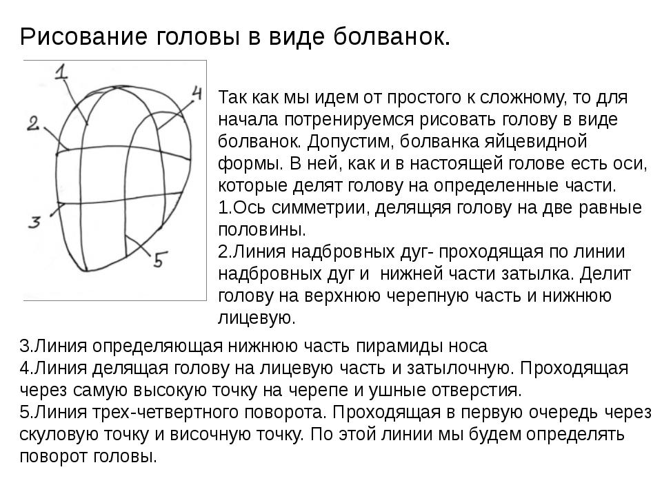 Рисование головы в виде болванок. Так как мы идем от простого к сложному, то...