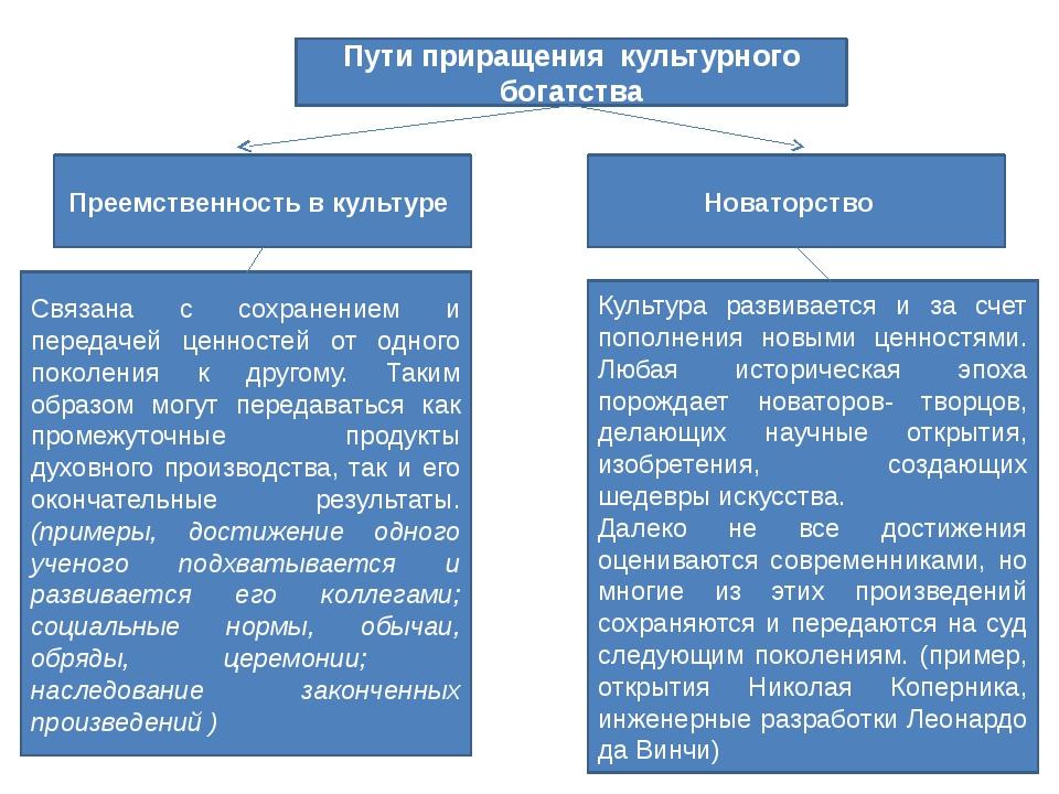 Пути приращения культурного богатства Преемственность в культуре Новаторство...