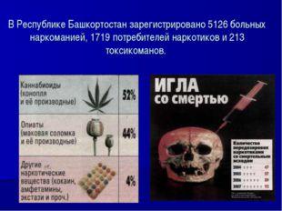 В Республике Башкортостан зарегистрировано 5126 больных наркоманией, 1719 пот