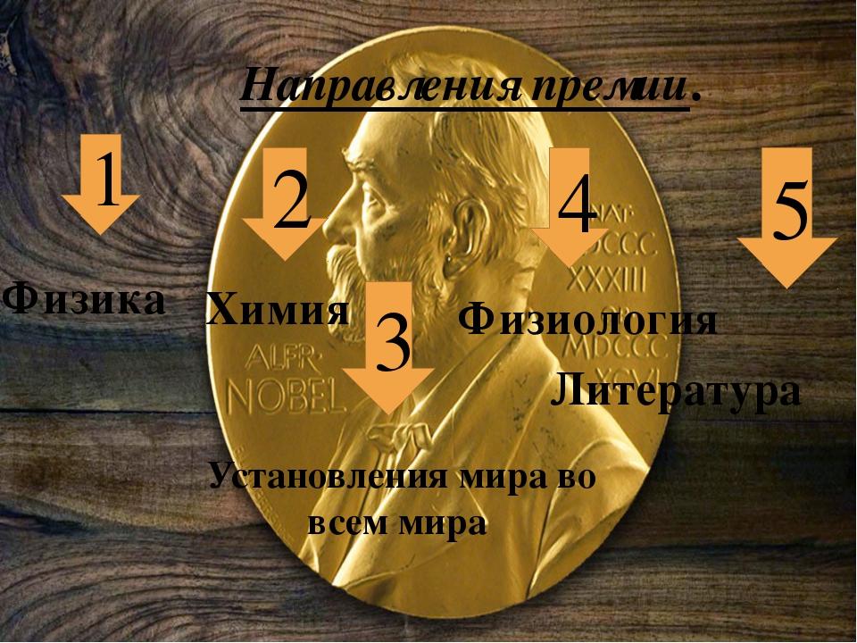 Направления премии. 1 2 3 4 5 Физика Химия Литература Физиология Установления...