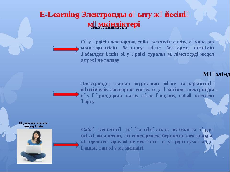 E-Learning Электронды оқыту жүйесінің мүмкіндіктері Оқу үрдісін жоспарлау, са...