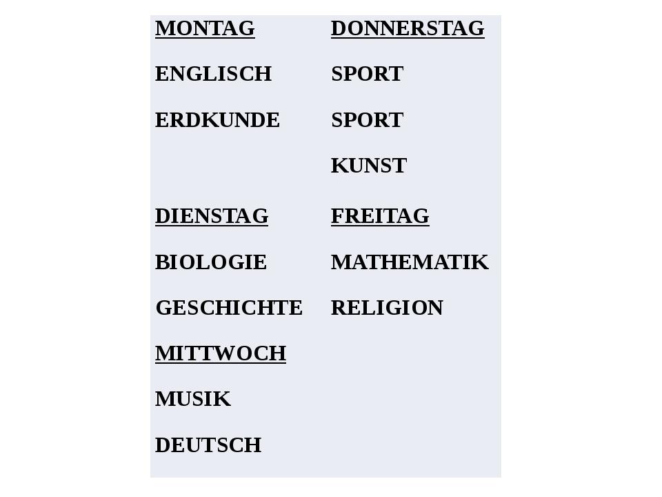 MONTAG ENGLISCH ERDKUNDE DONNERSTAG SPORT SPORT KUNST DIENSTAG BIOLOGIE GESCH...
