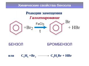 Химические свойства бензола или С6Н6 +Br2 C6H5Br + HBr Реакции замещения Гало