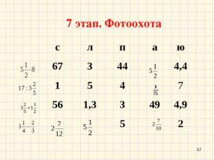 * 7 этап. Фотоохота слпаю 673444,4 1547 561,33494,9 52