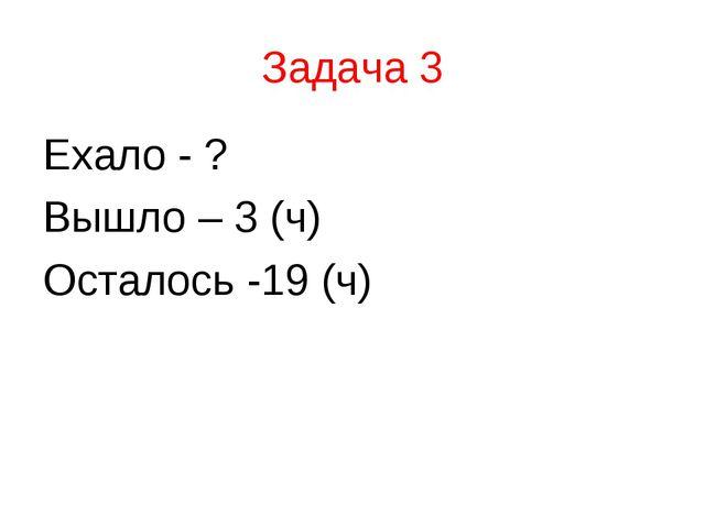 Задача 3 Ехало - ? Вышло – 3 (ч) Осталось -19 (ч)
